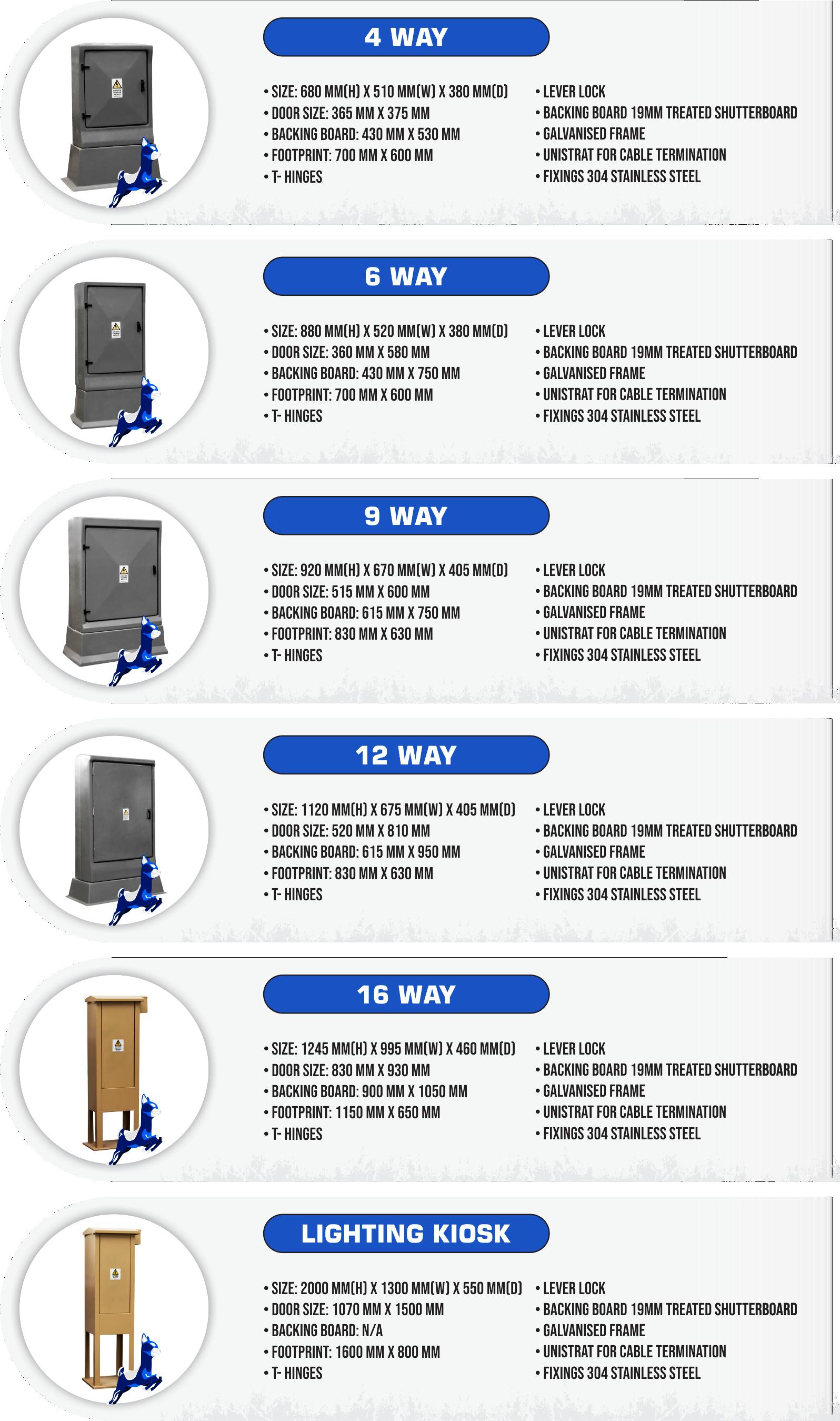 Fibreglass Double Door Units
