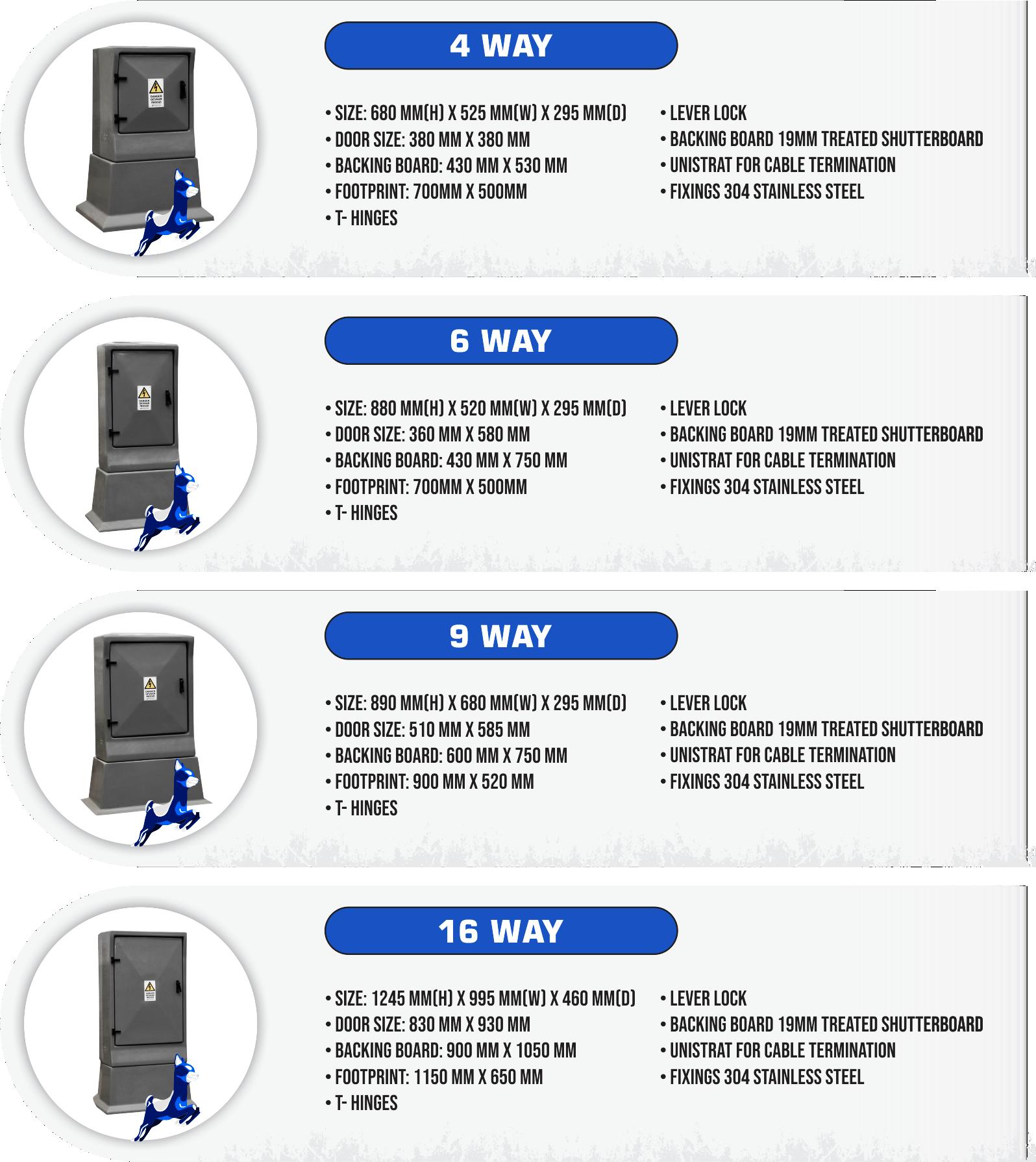 Fibreglass Single Door Products